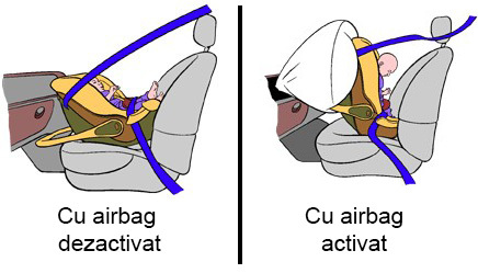 scaun-fata-airbag