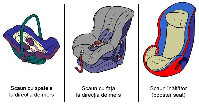 tipuri-scaune-copii